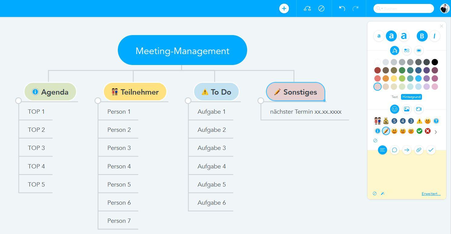Meeting-Management mit Mindmaps